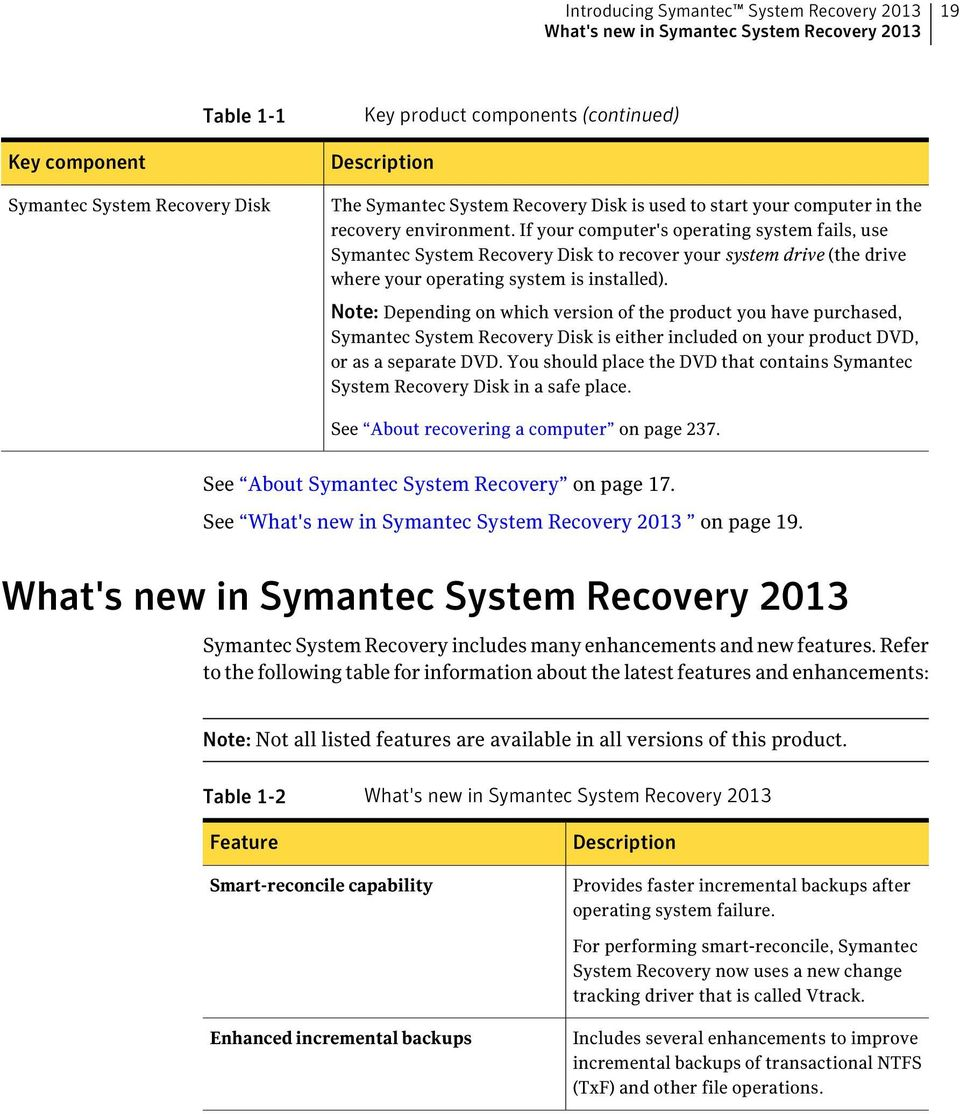 If your computer's operating system fails, use Symantec System Recovery Disk to recover your system drive (the drive where your operating system is installed).