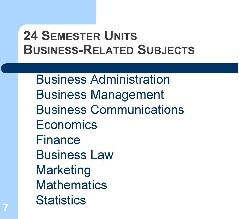 Management Business Communications Economics