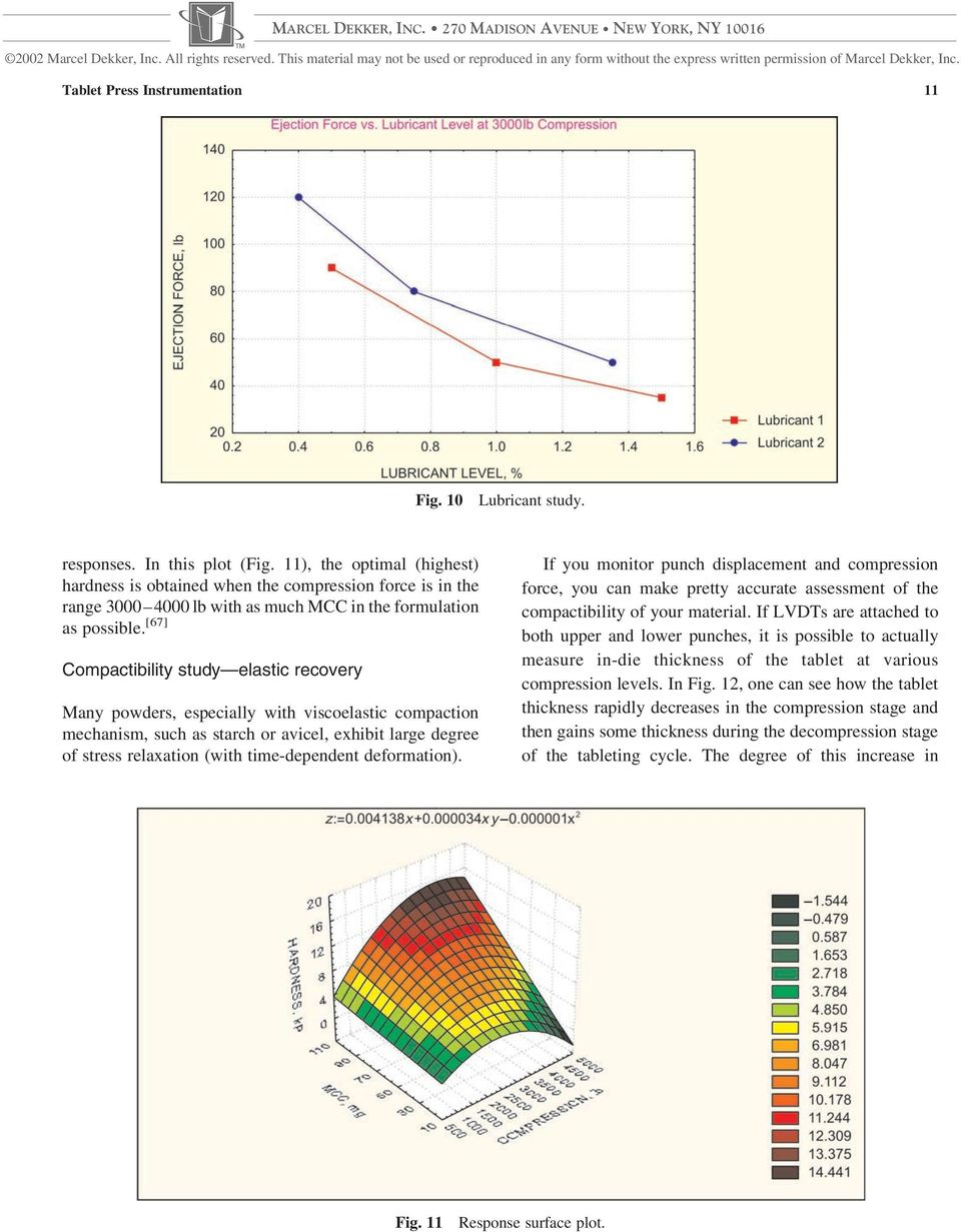 [67] Compactibility study elastic recovery Many powders, especially with viscoelastic compaction mechanism, such as starch or avicel, exhibit large degree of stress relaxation (with time-dependent