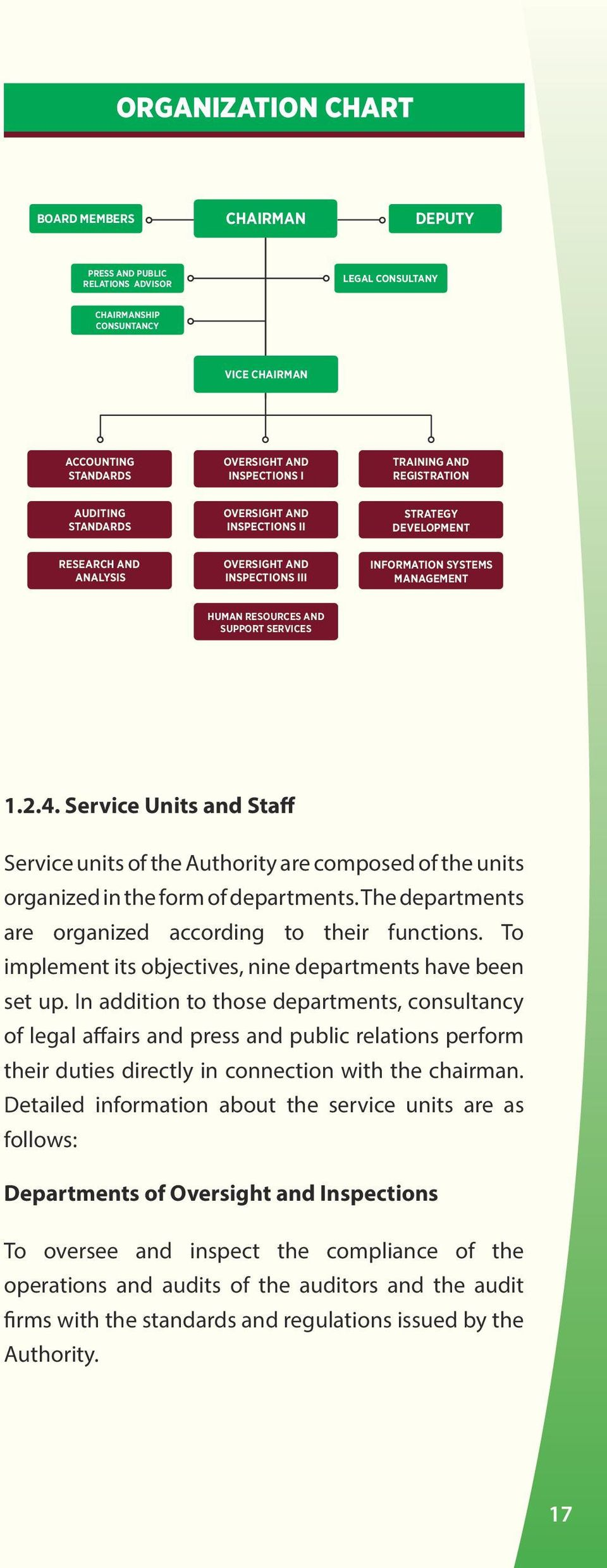 SERVICES 1.2.4. Service Units and Staff Service units of the Authority are composed of the units organized in the form of departments. The departments are organized according to their functions.