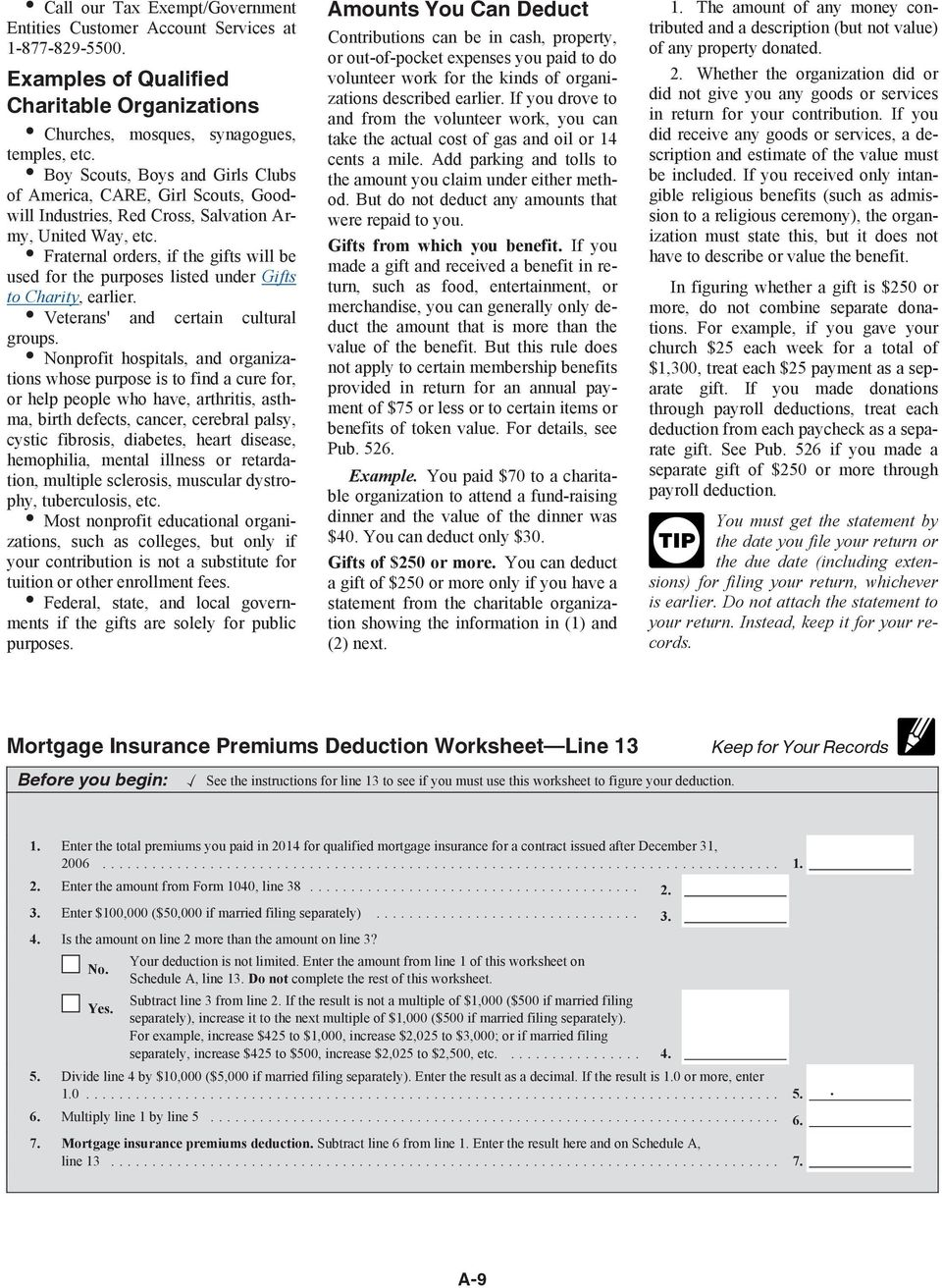 2014 Instructions for Schedule A Form 1040 PDF – Itemized Deduction Worksheet