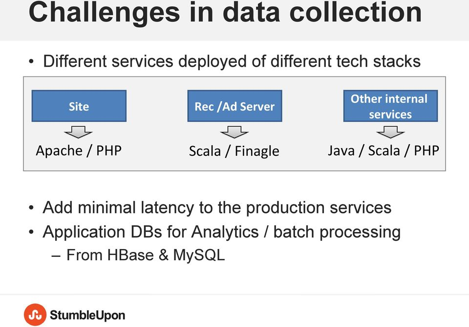 internal services Java / Scala / PHP Add minimal latency to the