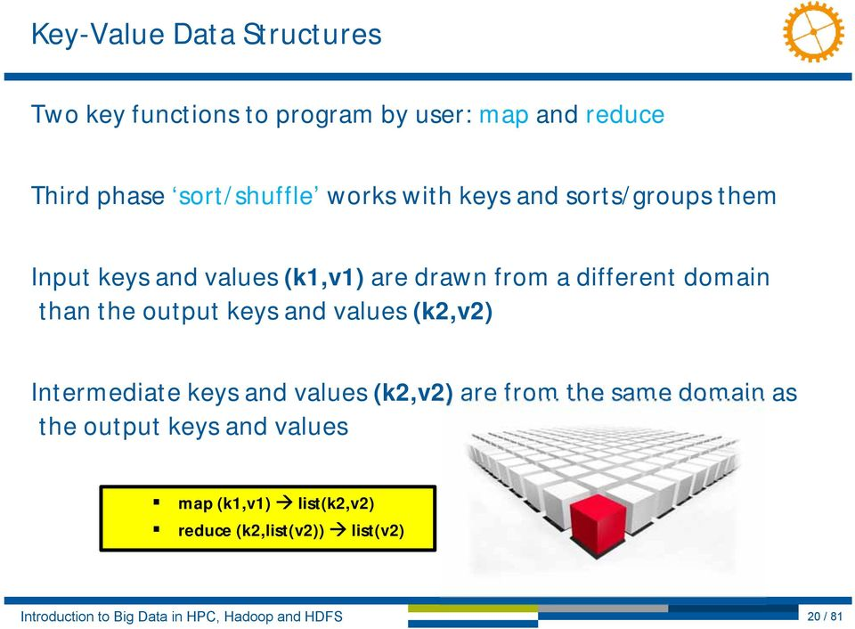 different domain than the output keys and values (k2,v2) Intermediate keys and values (k2,v2) are