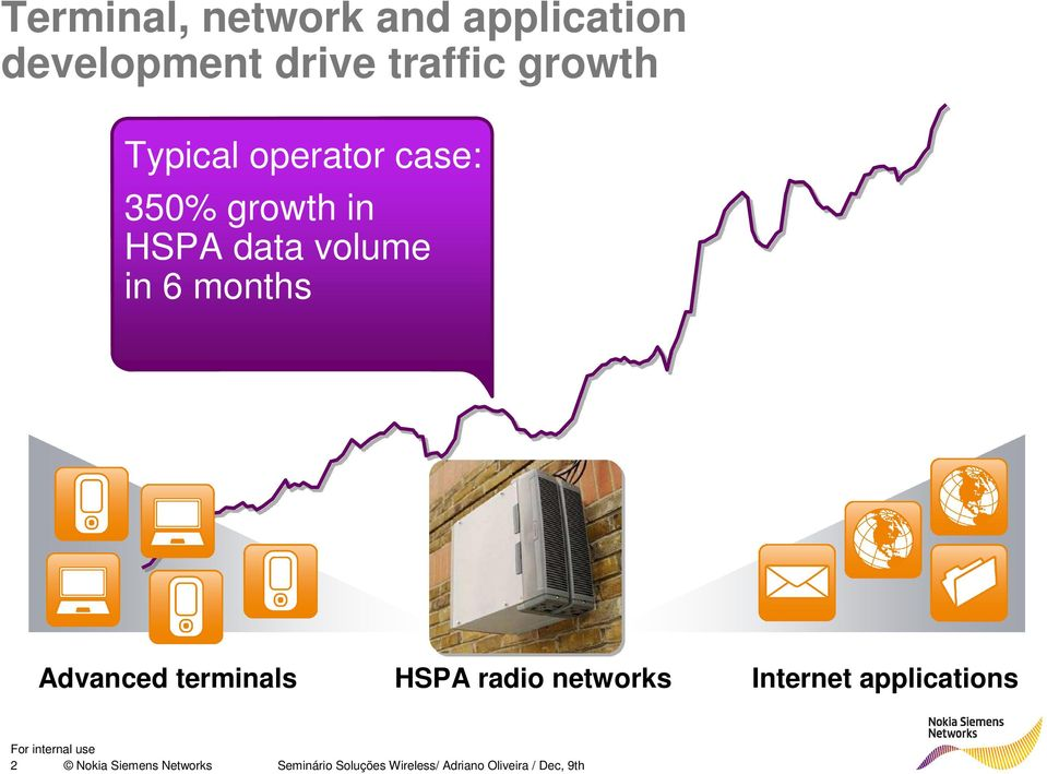 Advanced terminals HSPA radio networks Internet applications 2 Nokia