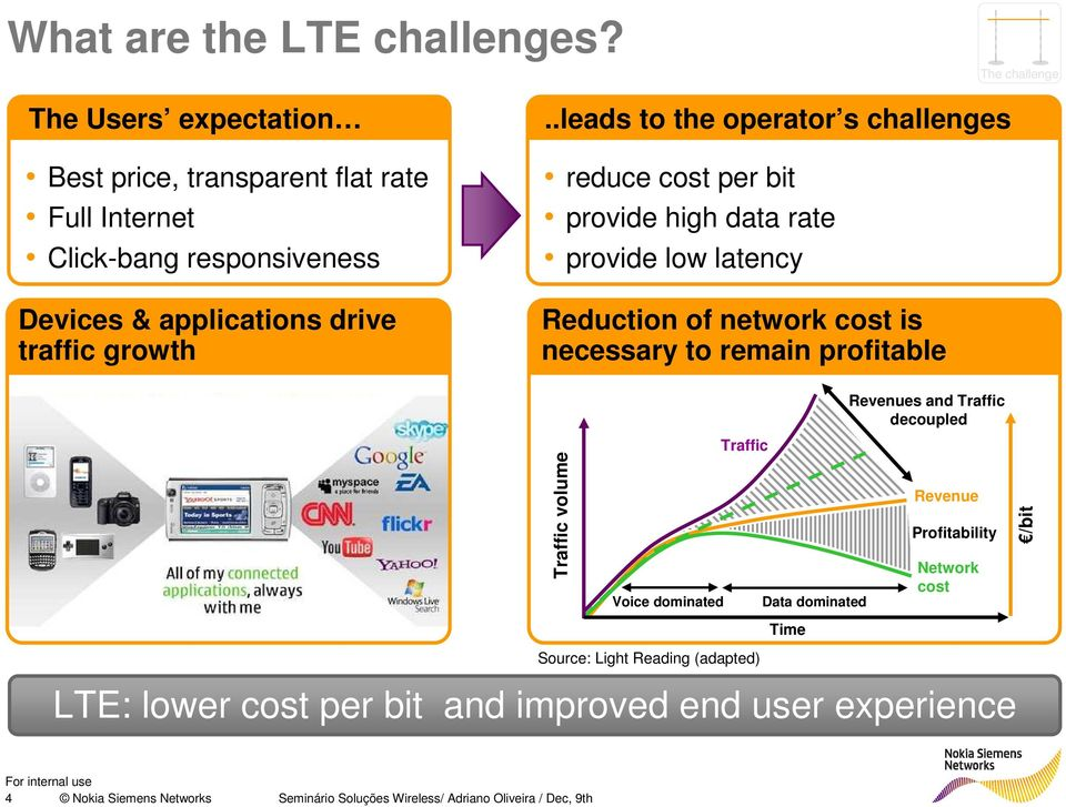 .leads to the operator s challenges reduce cost per bit provide high data rate provide low latency Reduction of network cost is necessary to remain profitable