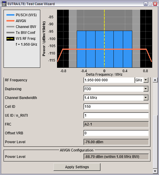 A Review of Technical Specifications Dynamic Range 2.1.