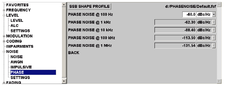 3.4 Introduction of Phase Noise Impairments using the SFU The Rohde & Schwarz SFU signal generator [7] offers the ability to generate many different phase noise profiles using the SFU-K41 phase noise