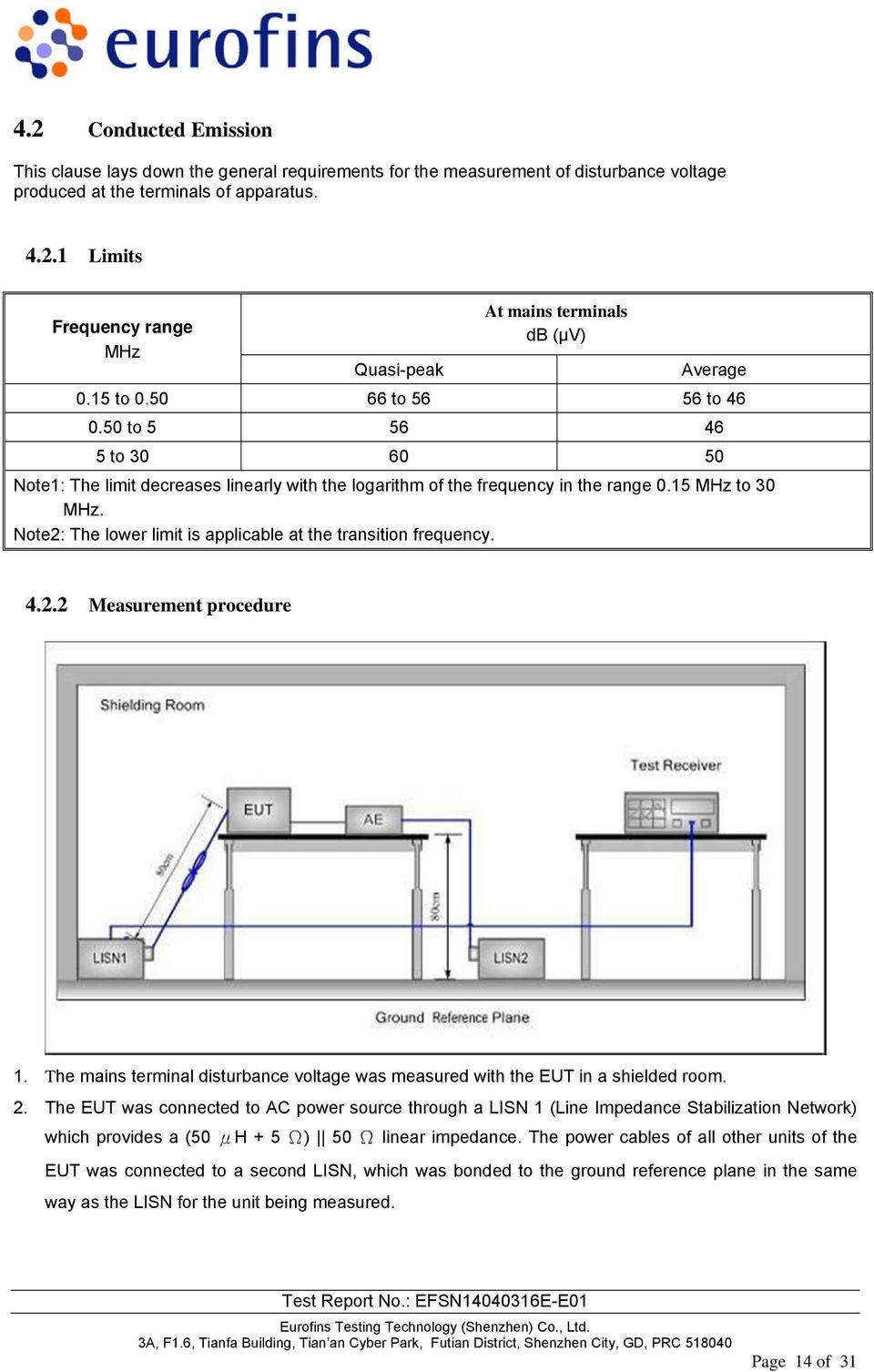Note2: The lower limit is applicable at the transition frequency. 4.2.2 Measurement procedure 1. The mains terminal disturbance voltage was measured with the EUT in a shielded room. 2.