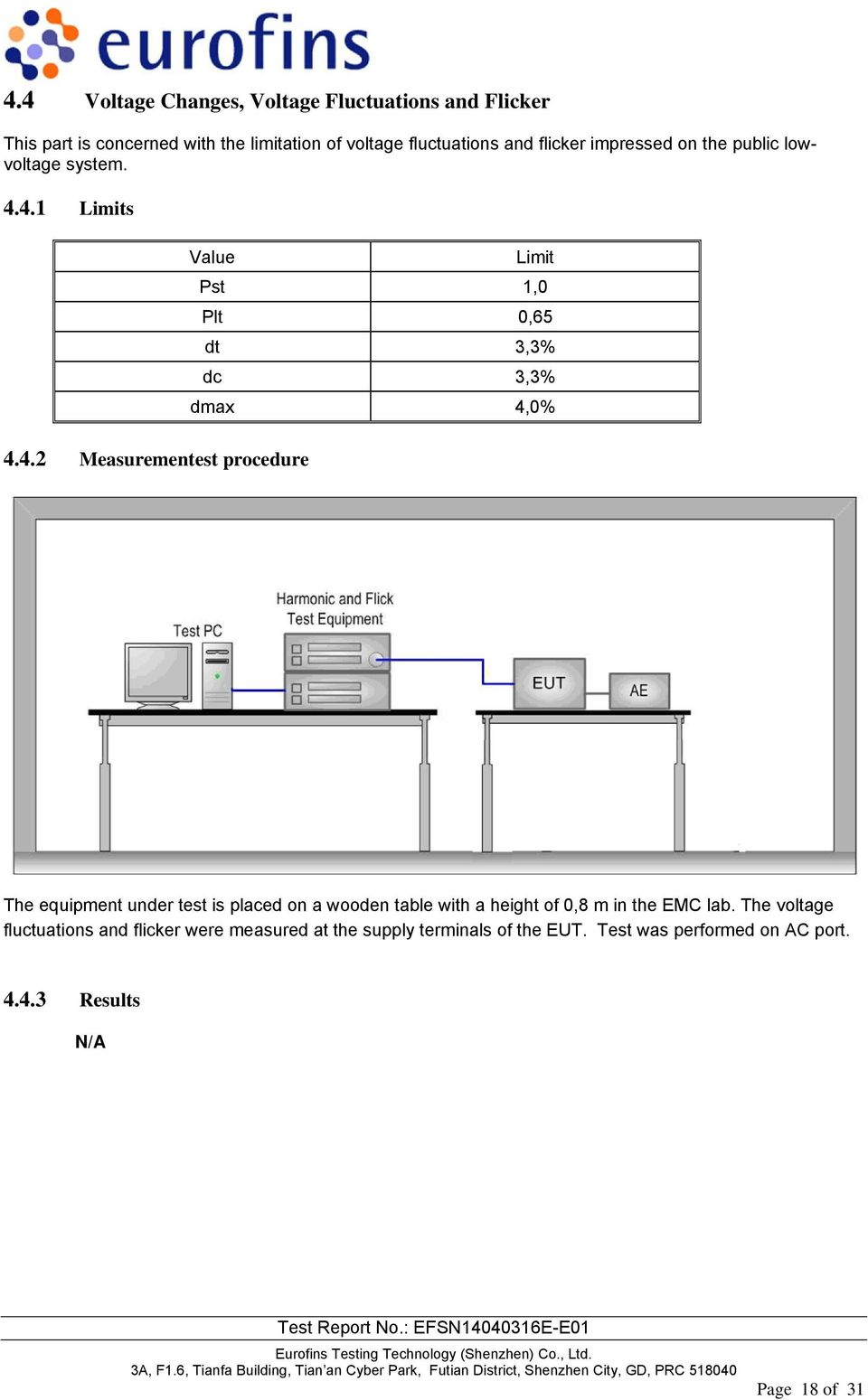 4.1 Limits 4.4.2 Measurementest procedure Value Limit Pst 1,0 Plt 0,65 dt 3,3% dc 3,3% dmax 4,0% The equipment under test is