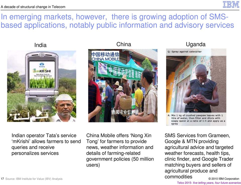 Mobile offers Nong Xin Tong for farmers to provide news, weather information and details of farming-related government policies (50 million users) SMS Services from Grameen,