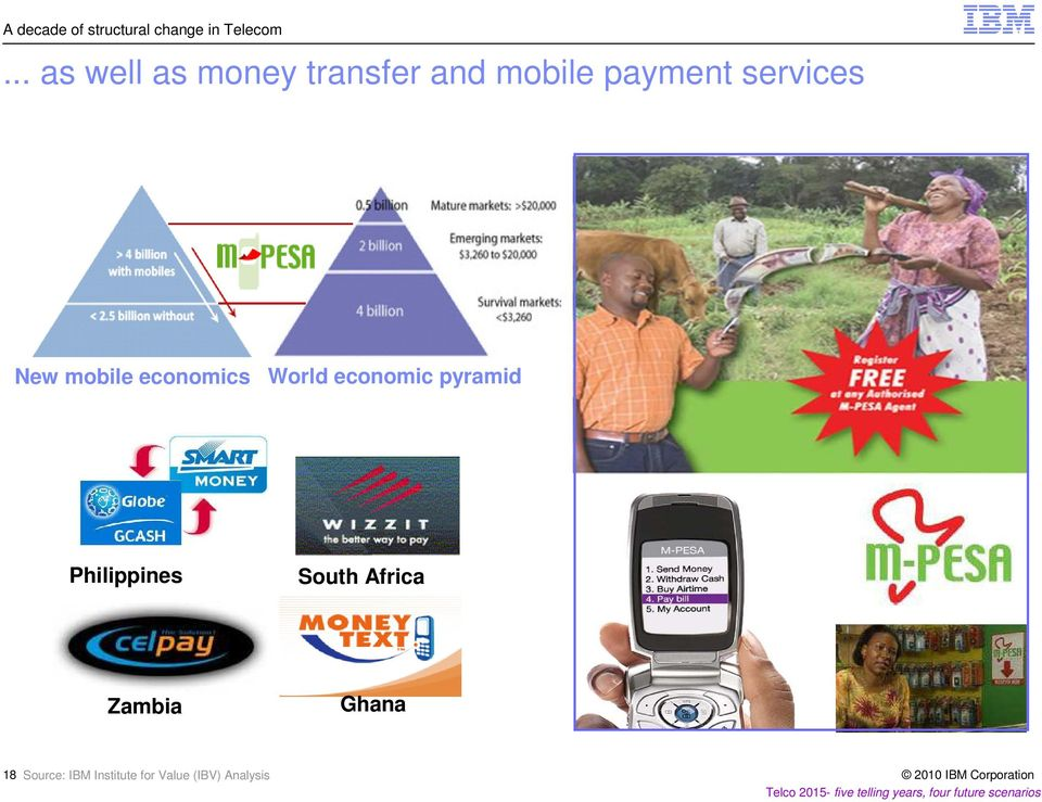 New mobile economics World economic pyramid Philippines