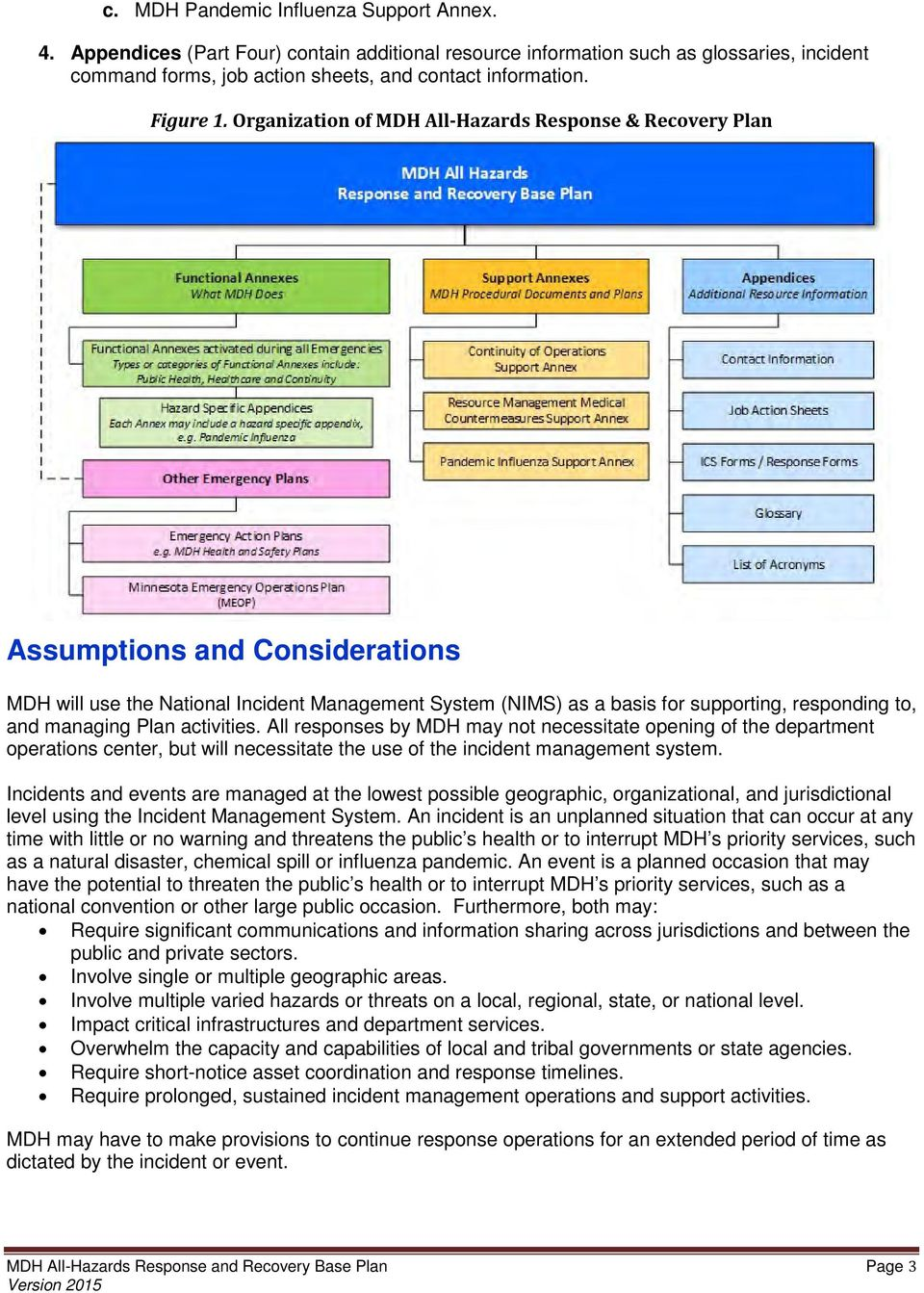 Organization of MDH All-Hazards Response & Recovery Plan Assumptions and Considerations MDH will use the National Incident Management System (NIMS) as a basis for supporting, responding to, and