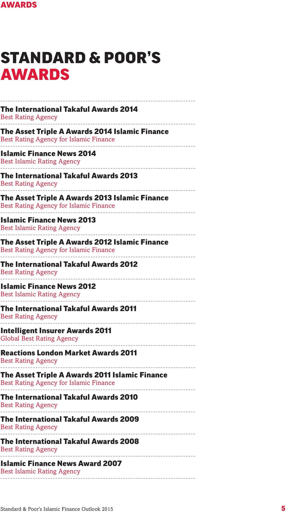 2013 Best Islamic Rating Agency The Asset Triple A Awards 2012 Islamic Finance Best Rating Agency for Islamic Finance The International Takaful Awards 2012 Best Rating Agency Islamic Finance News