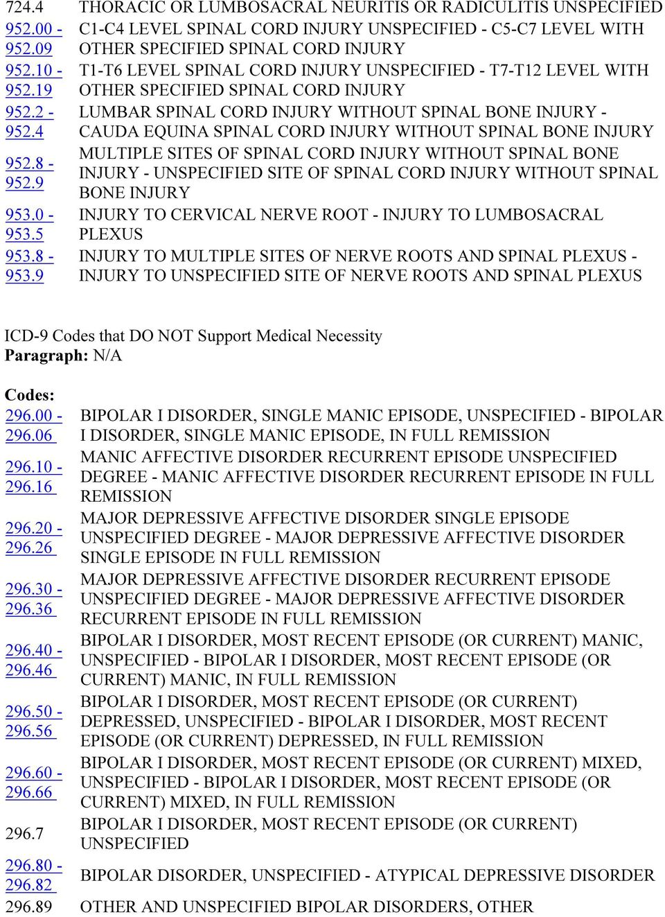 4 CAUDA EQUINA SPINAL CORD INJURY WITHOUT SPINAL BONE INJURY MULTIPLE SITES OF SPINAL CORD INJURY WITHOUT SPINAL BONE 952.8 - INJURY - UNSPECIFIED SITE OF SPINAL CORD INJURY WITHOUT SPINAL 952.