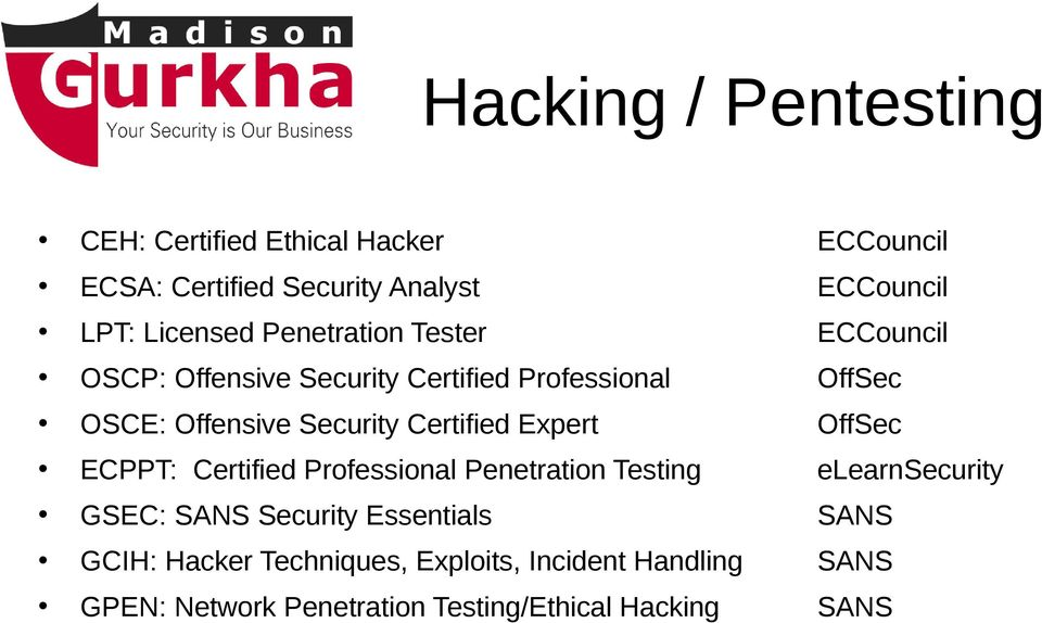 Security Certified Expert OffSec ECPPT: Certified Professional Penetration Testing elearnsecurity GSEC: SANS