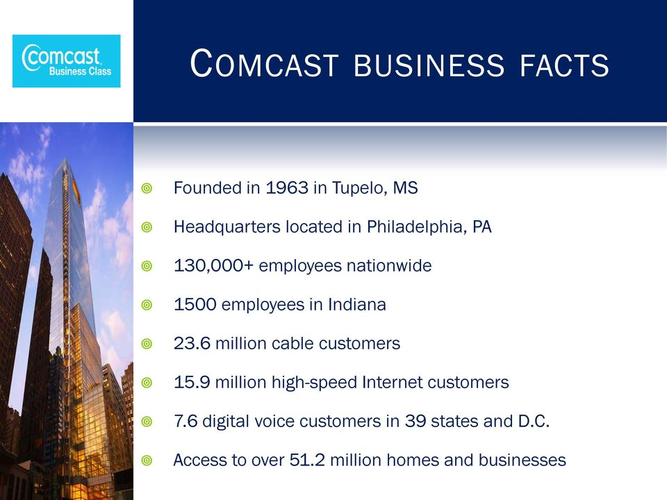 6 million cable customers 15.9 million high-speed Internet customers 7.