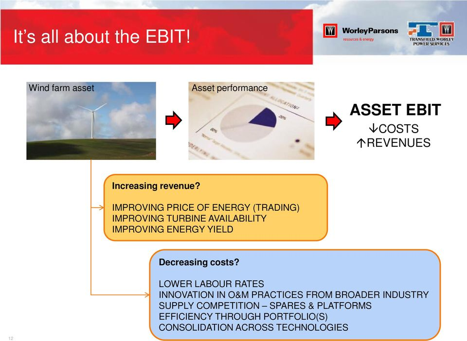 IMPROVING PRICE OF ENERGY (TRADING) IMPROVING TURBINE AVAILABILITY IMPROVING ENERGY YIELD