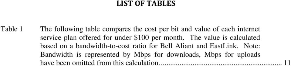 The value is calculated based on a bandwidth-to-cost ratio for Bell Aliant and EastLink.