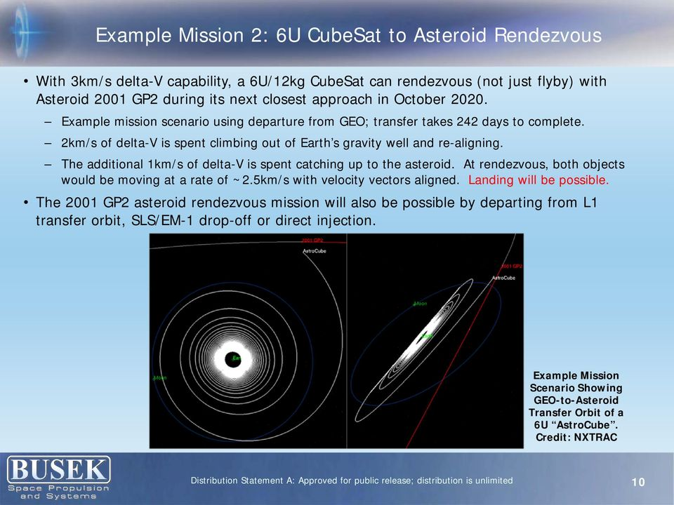 The additional 1km/s of delta-v is spent catching up to the asteroid. At rendezvous, both objects would be moving at a rate of ~2.5km/s with velocity vectors aligned. Landing will be possible.