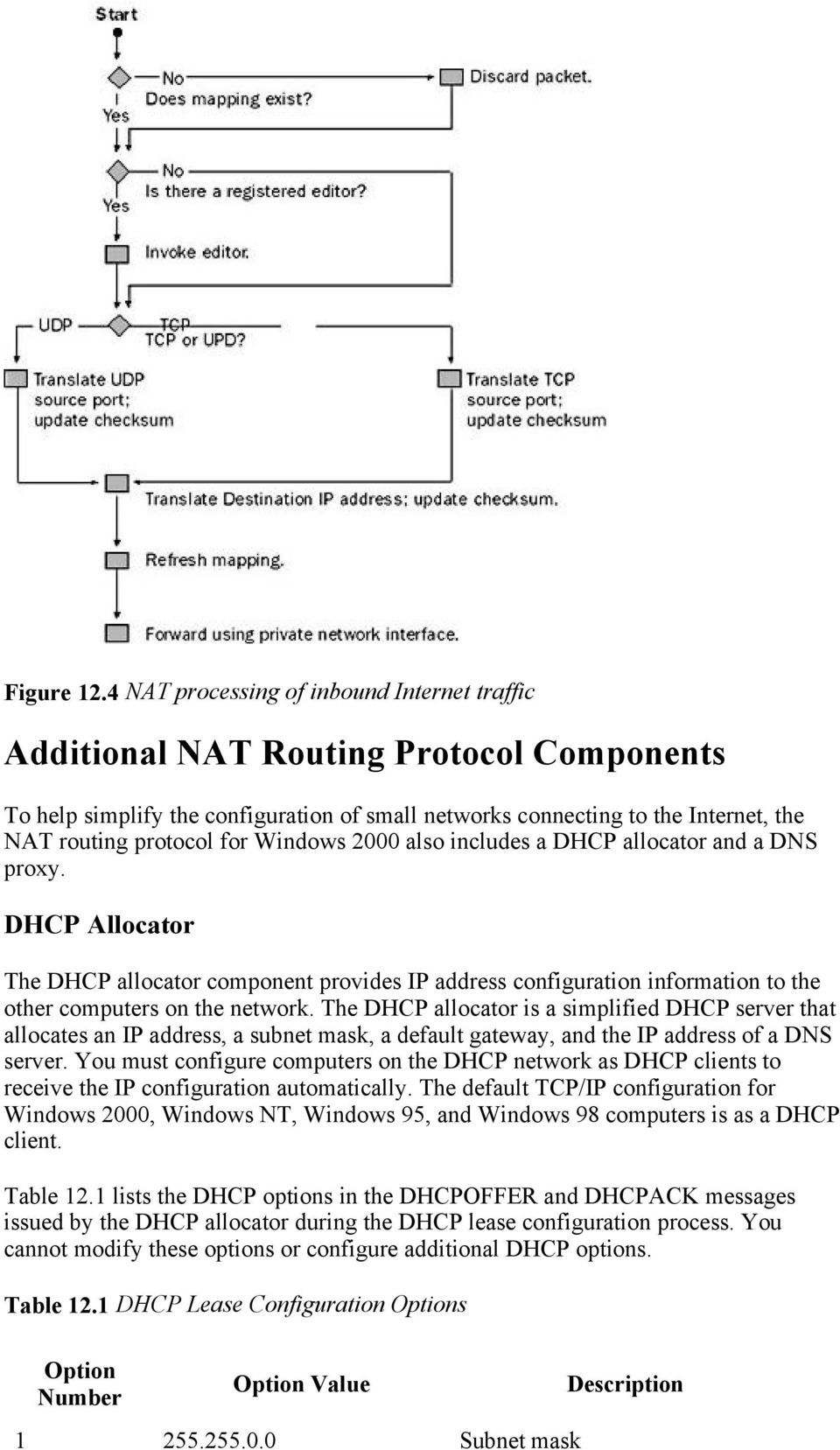 Windows 2000 also includes a DHCP allocator and a DNS proxy. DHCP Allocator The DHCP allocator component provides IP address configuration information to the other computers on the network.