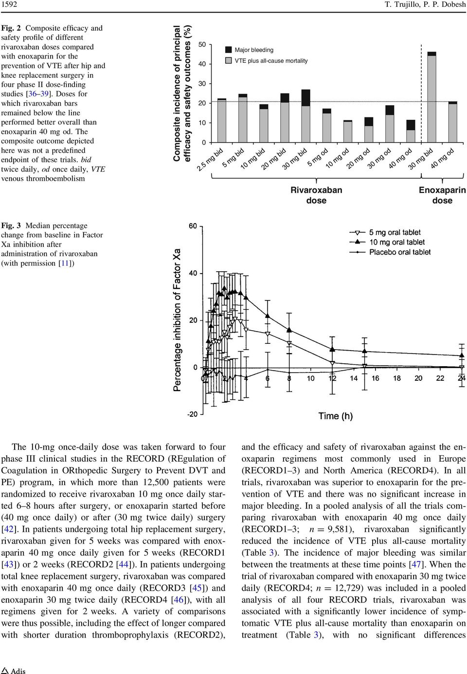 [36 39]. Doses for which rivaroxaban bars remained below the line performed better overall than enoxaparin 40 mg od. The composite outcome depicted here was not a predefined endpoint of these trials.