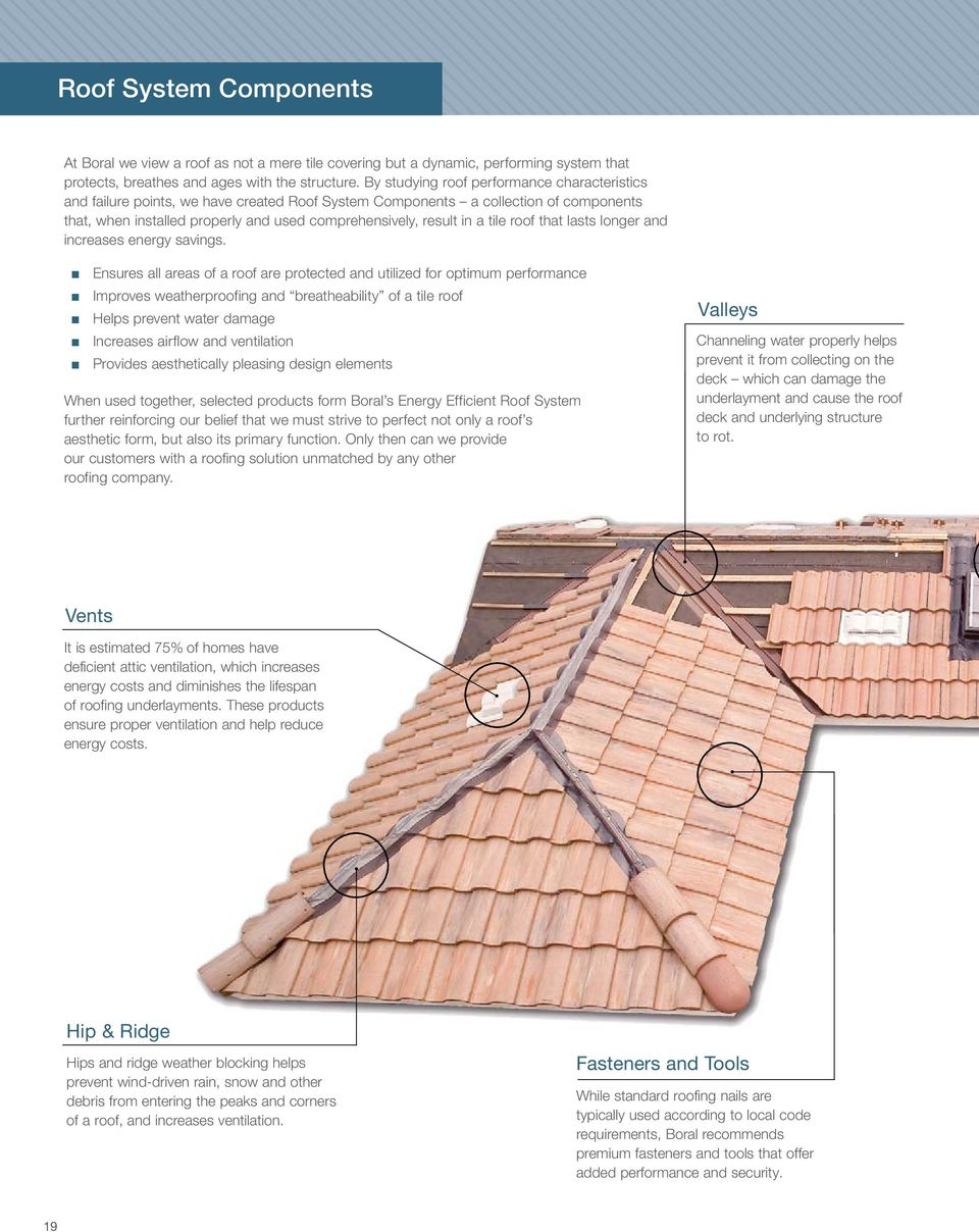 tile roof that lasts longer and increases energy savings.