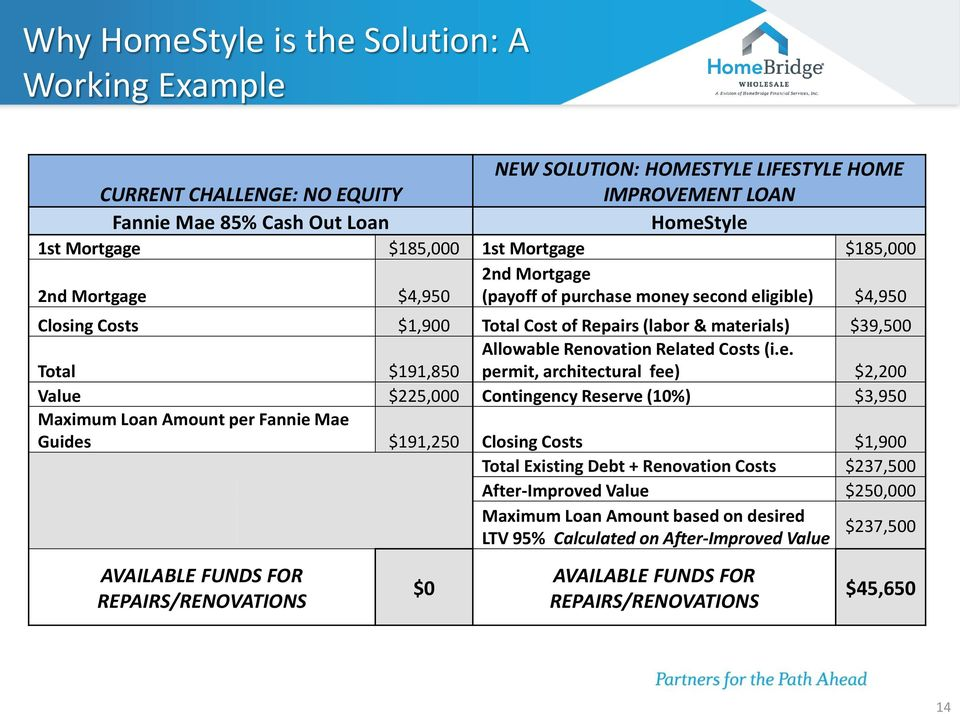 Renovation Related Costs (i.e. permit, architectural fee) $2,200 Value $225,000 Contingency Reserve (10%) $3,950 Maximum Loan Amount per Fannie Mae Guides $191,250 Closing Costs $1,900 Total Existing