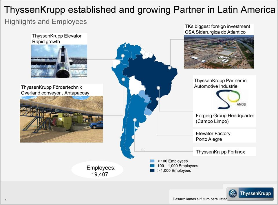 Antapaccay ThyssenKrupp Partner in Automotive Industrie Forging Group Headquarter (Campo Limpo) Elevator Factory Porto