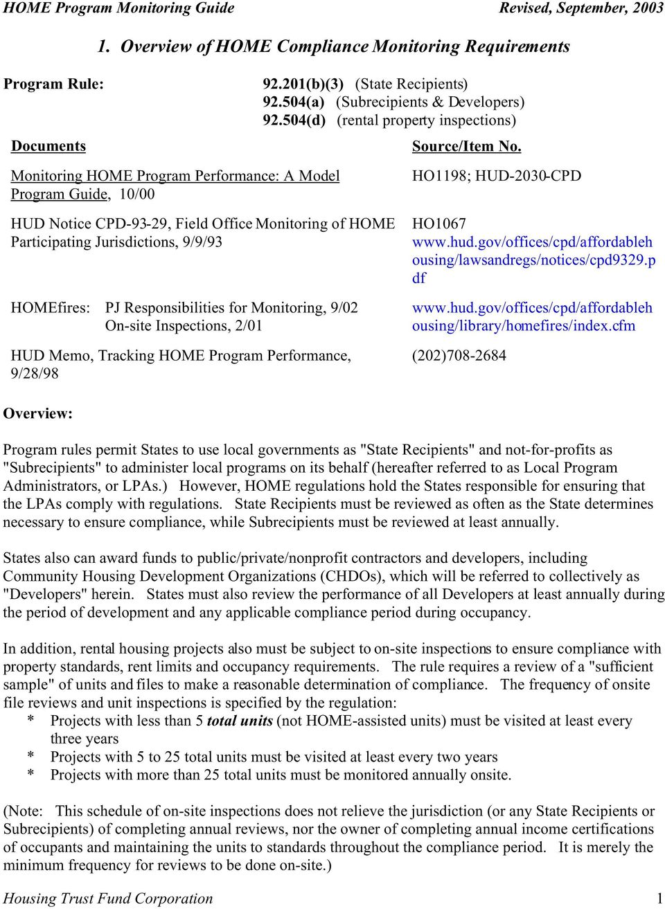 504(d) (rental property inspections) HUD Notice CPD-93-29, Field Office Monitoring of HOME Participating Jurisdictions, 9/9/93 HOMEfires: PJ Responsibilities for Monitoring, 9/02 On-site Inspections,