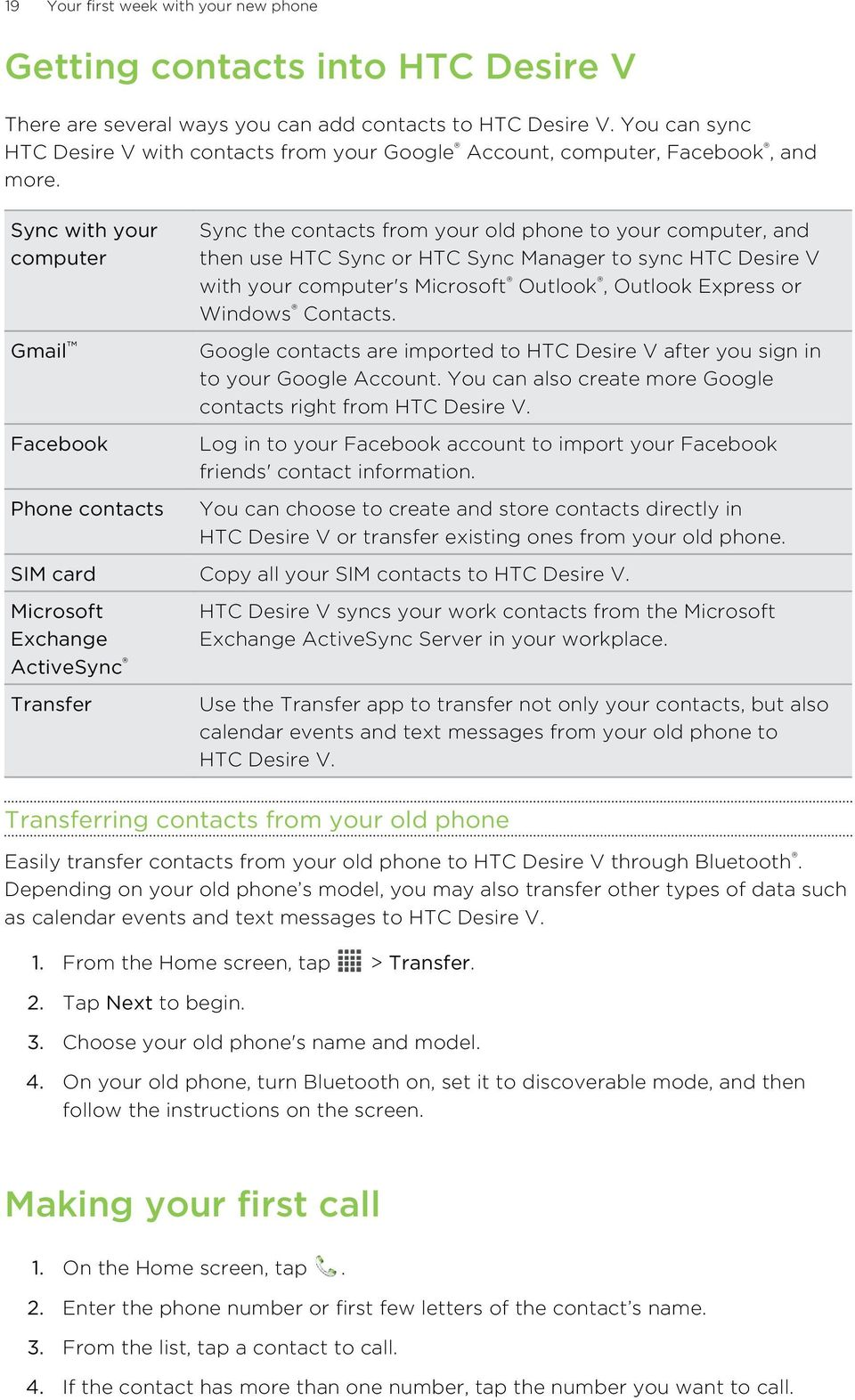 Sync with your computer Gmail Facebook Phone contacts Sync the contacts from your old phone to your computer, and then use HTC Sync or HTC Sync Manager to sync HTC Desire V with your computer's