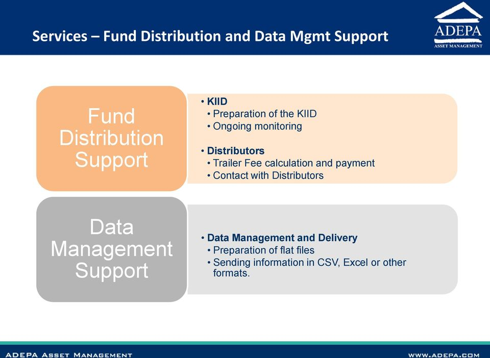 and payment Contact with Distributors Data Management Support Data Management and