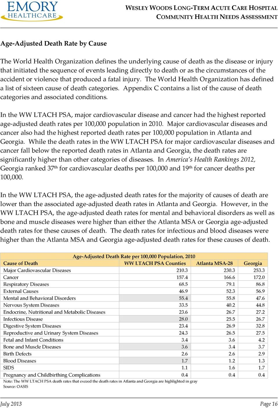 Appendix C contains a list of the cause of death categories and associated conditions.