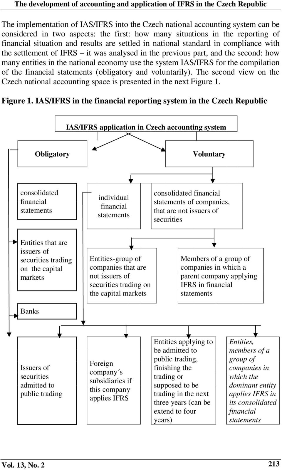 how many entities in the national economy use the system IAS/IFRS for the compilation of the financial statements (obligatory and voluntarily).