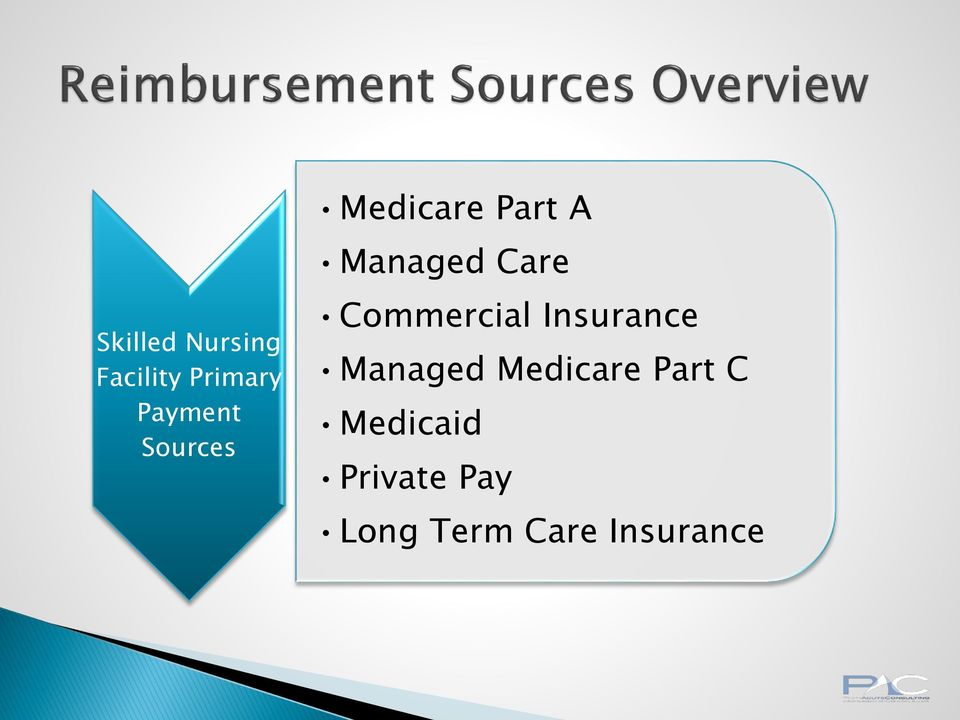 Commercial Insurance Managed Medicare