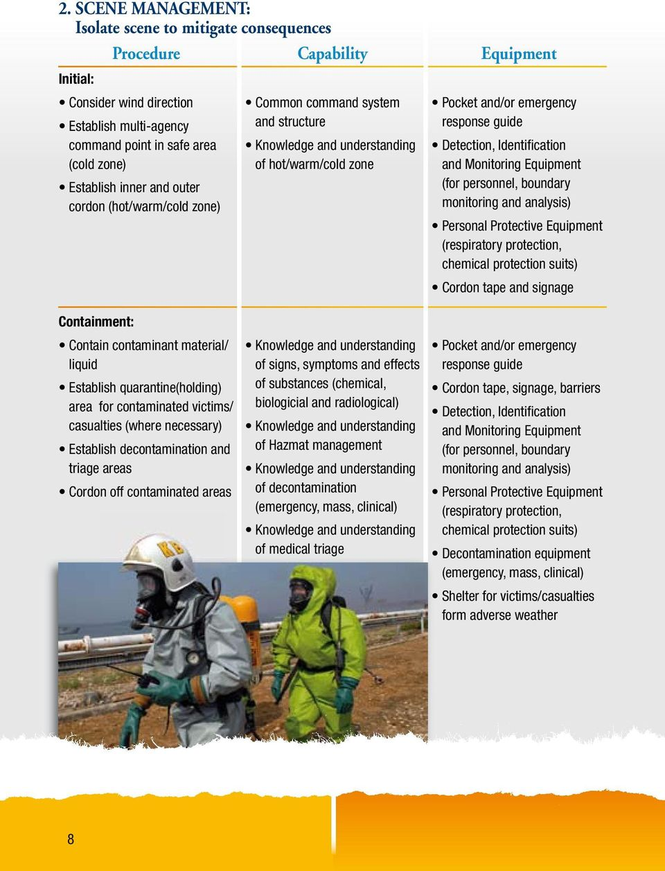 personnel, boundary monitoring and analysis) Personal Protective Equipment (respiratory protection, chemical protection suits) Cordon tape and signage Containment: Contain contaminant material/