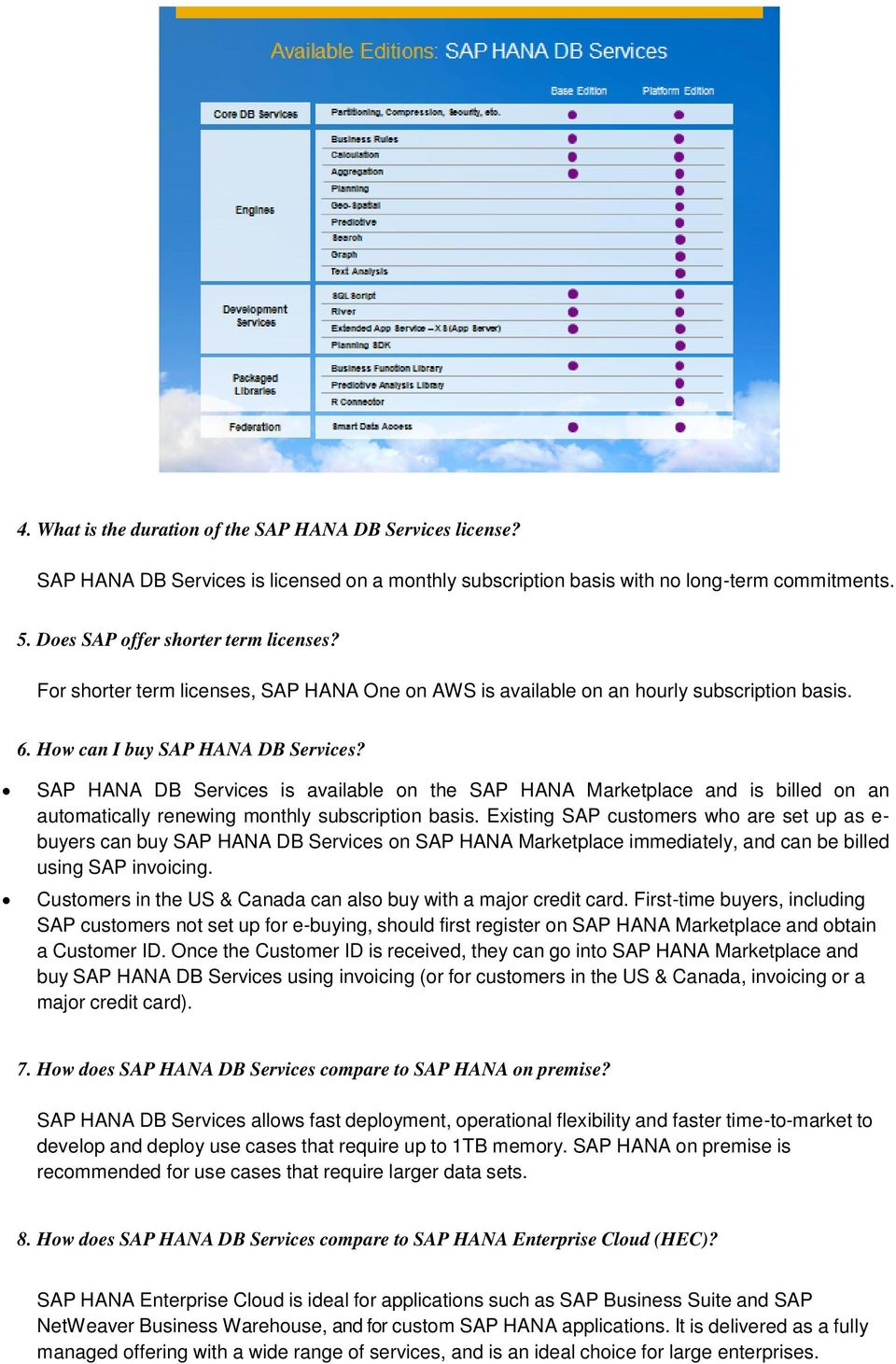 SAP HANA DB Services is available on the SAP HANA Marketplace and is billed on an automatically renewing monthly subscription basis.