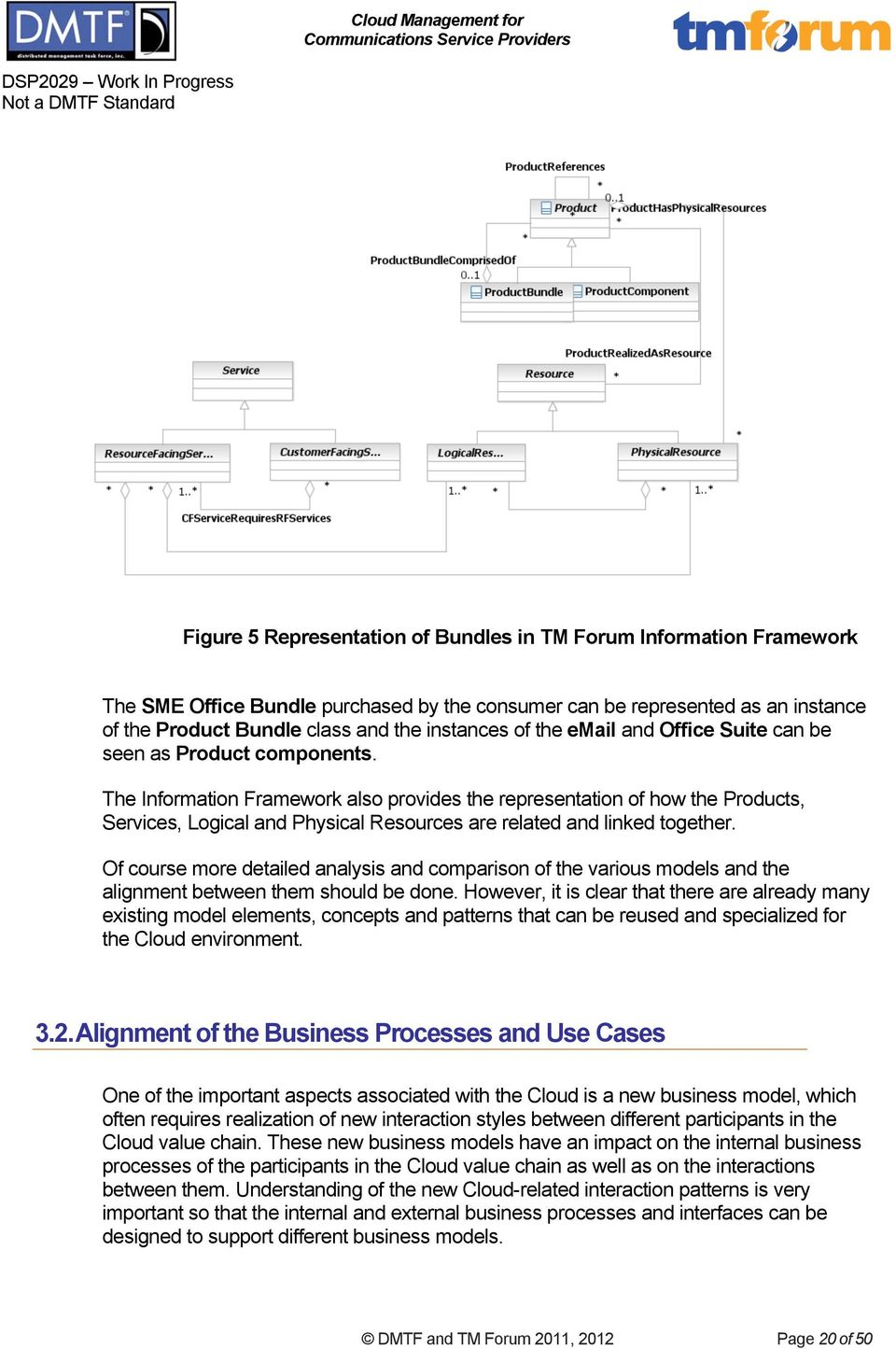 The Information Framework also provides the representation of how the Products, Services, Logical and Physical Resources are related and linked together.