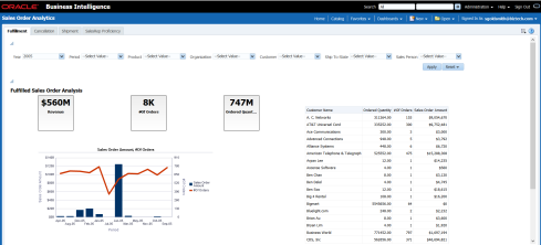 EBS Insight Accelerators for BICS BICS Dashboards, Reports and Adhoc Reporting Database Cloud Service