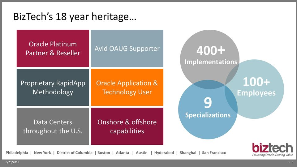 Oracle Application & Technology User Onshore & offshore capabilities 9 Specializations 100+