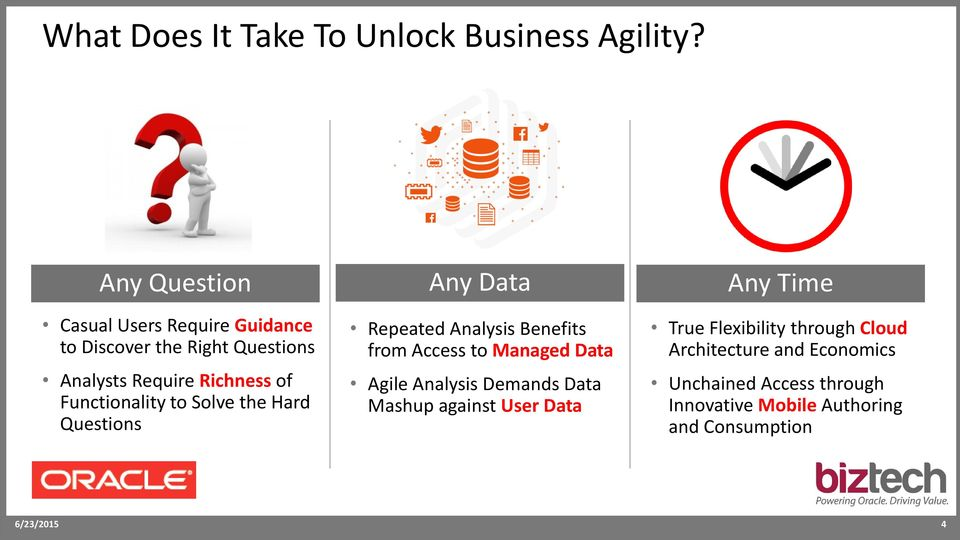 Richness of Functionality to Solve the Hard Questions Repeated Analysis Benefits from Access to Managed Data