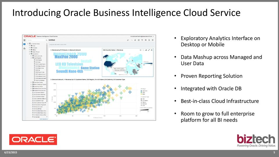 Proven Reporting Solution Integrated with Oracle DB Best-in-class Cloud