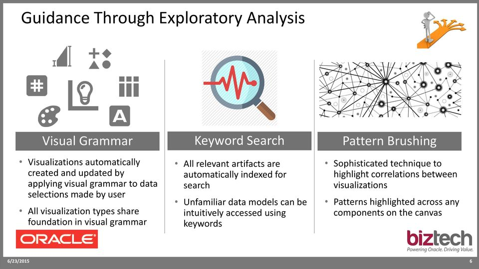 relevant artifacts are automatically indexed for search Unfamiliar data models can be intuitively accessed using keywords