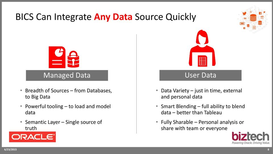 Data Data Variety just in time, external and personal data Smart Blending full ability to blend
