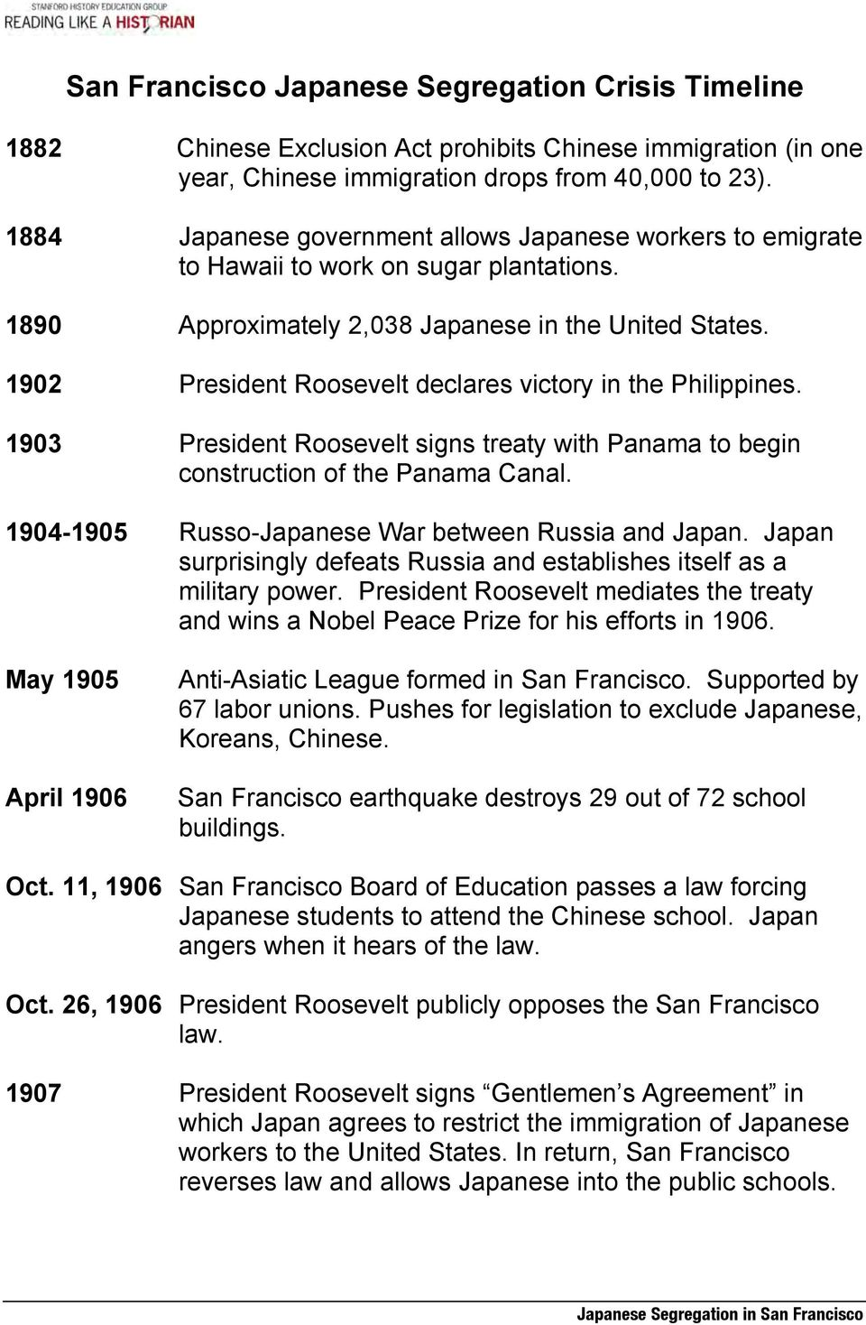 1902 President Roosevelt declares victory in the Philippines. 1903 President Roosevelt signs treaty with Panama to begin construction of the Panama Canal.