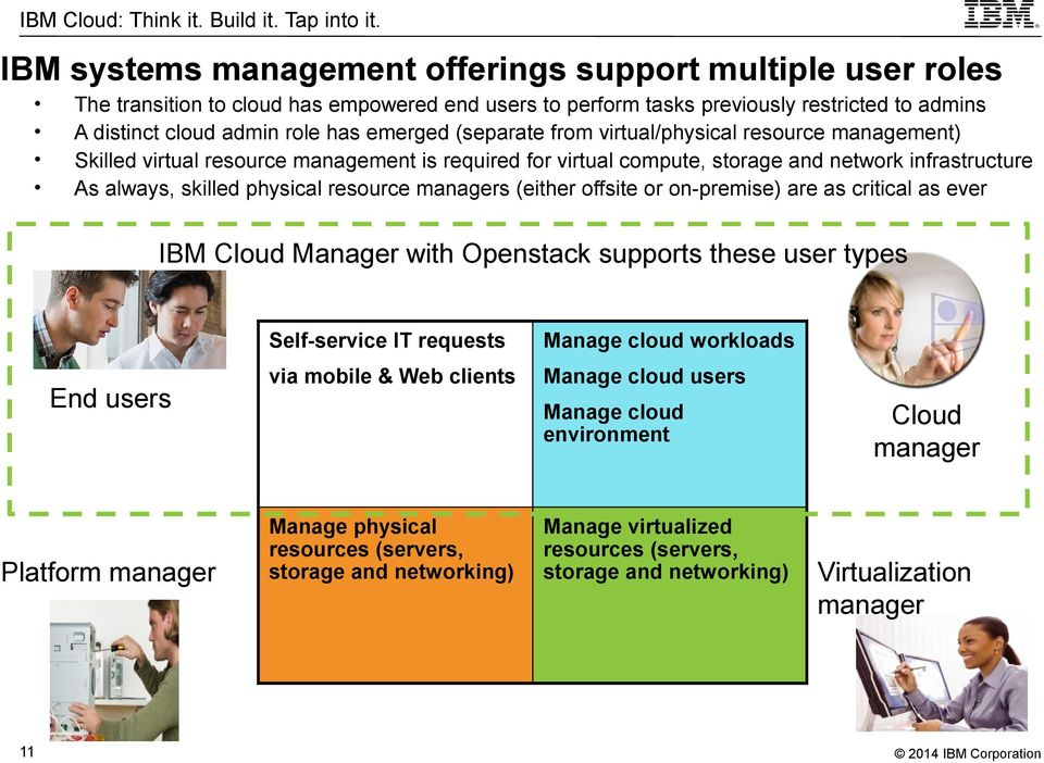 managers (either offsite or on-premise) are as critical as ever IBM Cloud Manager with Openstack supports these user types End users Platform manager 11 Self-service IT requests Manage cloud