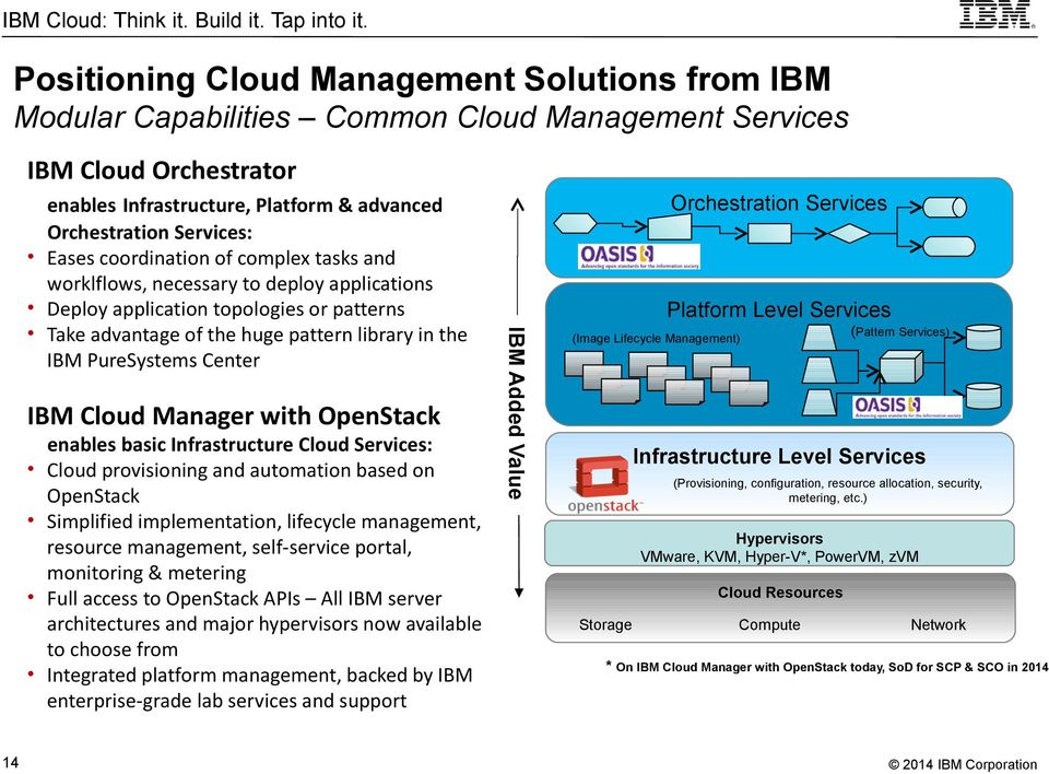 OpenStack APIs All IBM server architectures and major hypervisors now available to choose from Integrated platform management, backed by IBM enterprise-grade lab services and support Orchestration