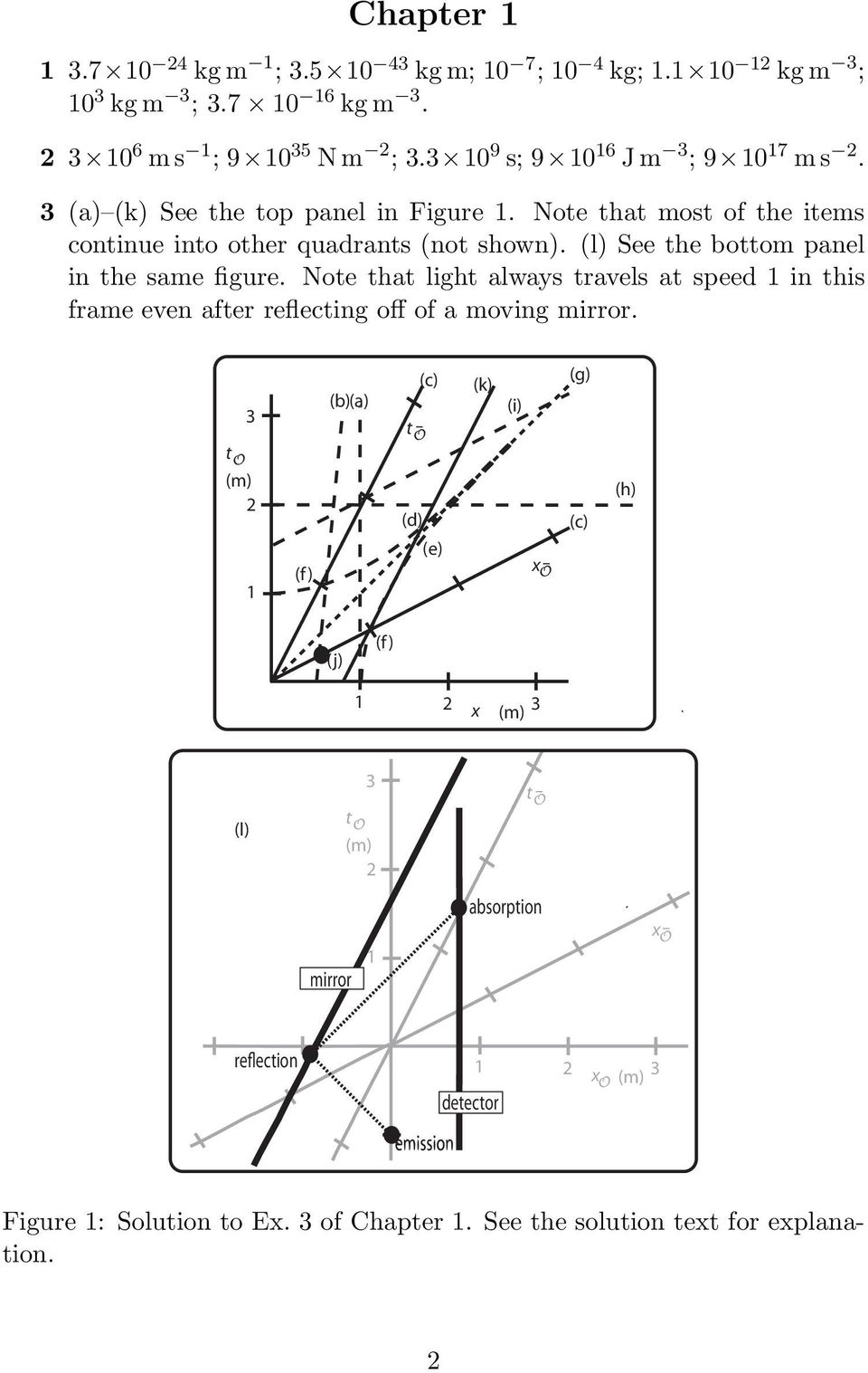 (l) See the bottom panel in the same figure. Note that light always travels at speed 1 in this frame even after reflecting off of a moving mirror.