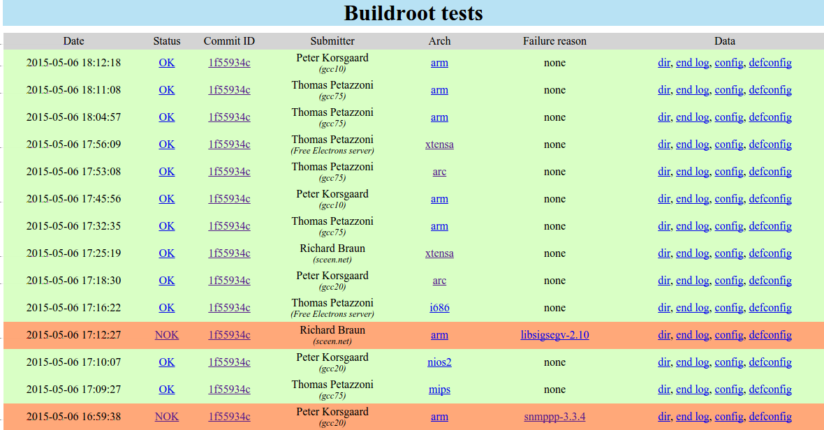 autobuild.buildroot.