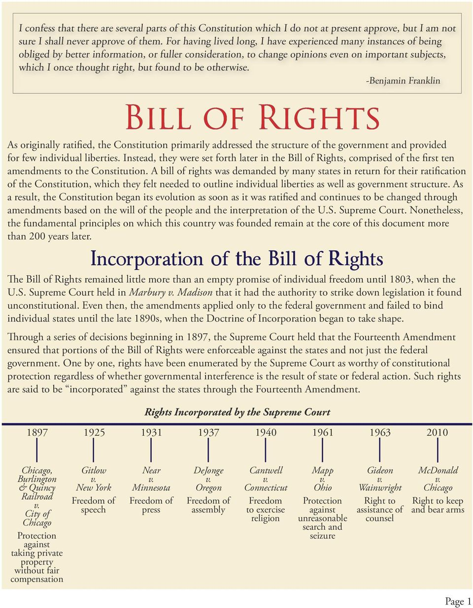 but found to be otherwise. -Benjamin Franklin Bill of Rights As originally ratified, the Constitution primarily addressed the structure of the government and provided for few individual liberties.