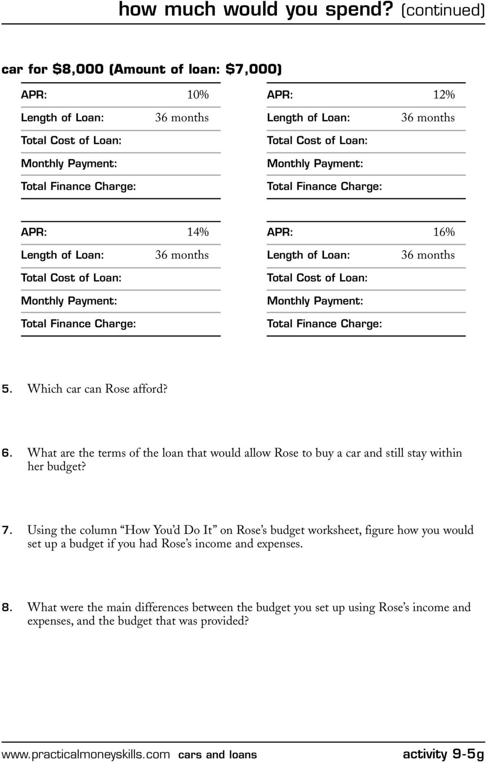 Using the column How You d Do It on Rose s budget worksheet, figure how you would set up a budget if you had Rose s income